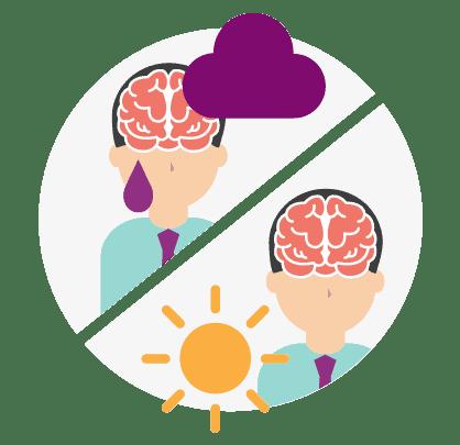 multiple sclerosis ms 多發性硬化 腦神經疾病 Diagnosis 診斷 HK 香港 MS常見症狀 Signs of MS 認知及情緒轉變 Cognitive function Emotional Changes